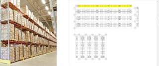 Warehouse Wizard Lokalisierung Standard v2